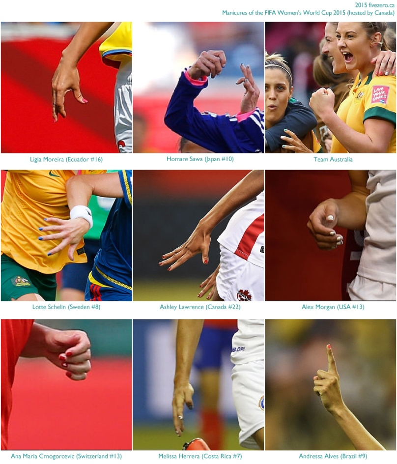 Manicures and Nail Polish of the FIFA Women's World Cup 2015 in Canada