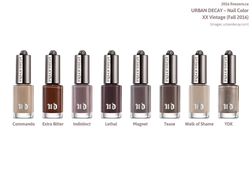 Urban Decay Naked Nail Color winter collection 2016